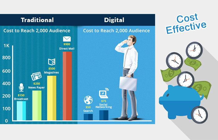 benefits of digital marketings